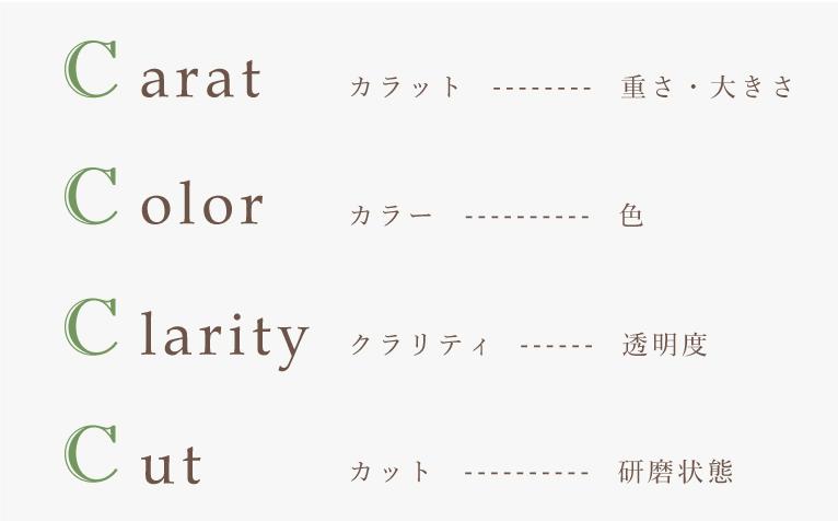carat カラット 重さ・大きさ color カラー 色 clarity クラリティ 透明度 cut カット 研磨状態